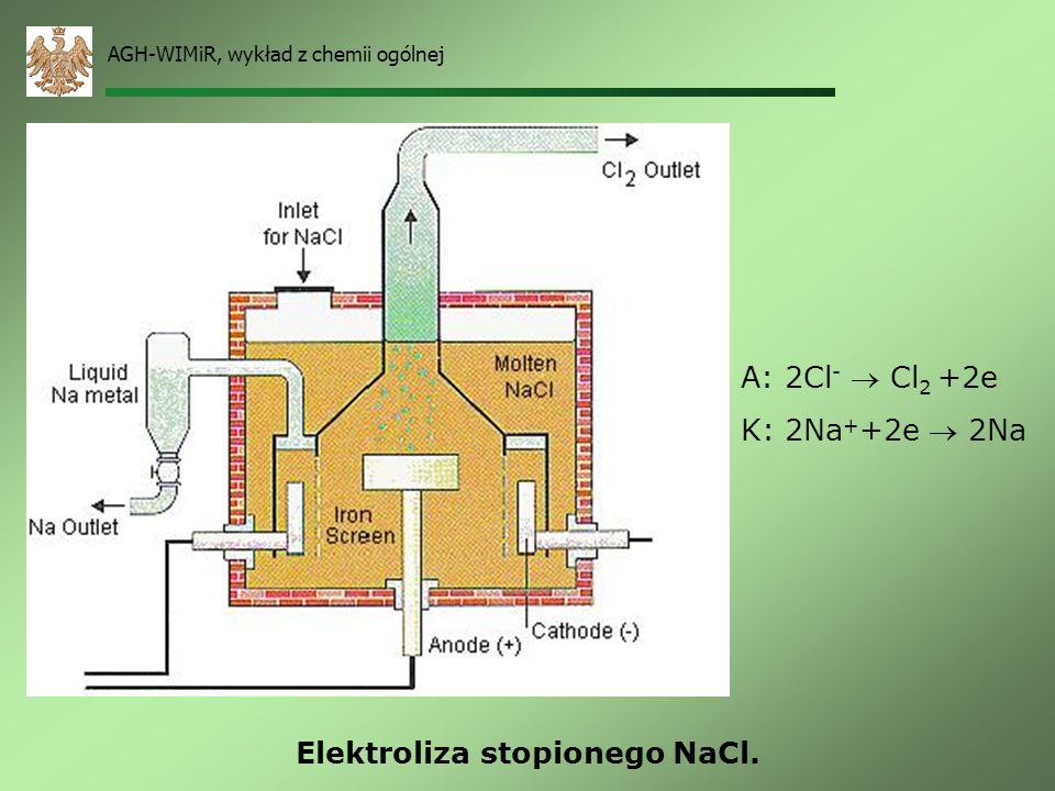 Elektroliza stopionego NaCl.