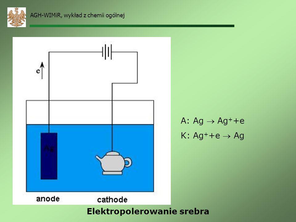 Elektropolerowanie srebra