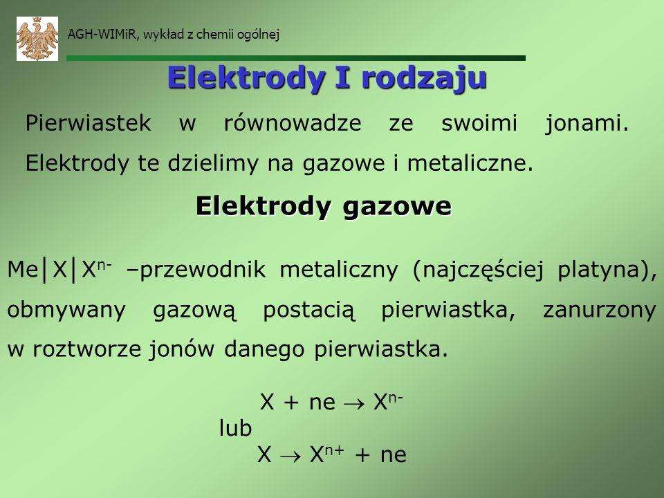 Elektrody I rodzaju Elektrody gazowe