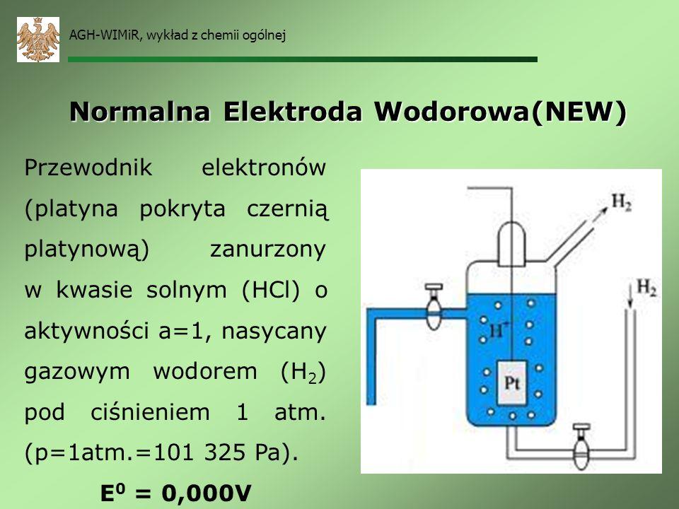 Normalna Elektroda Wodorowa(NEW)