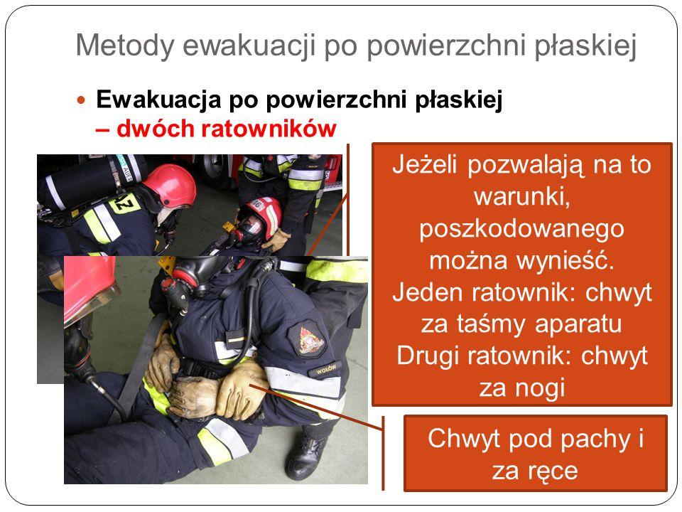 Metody ewakuacji po powierzchni płaskiej