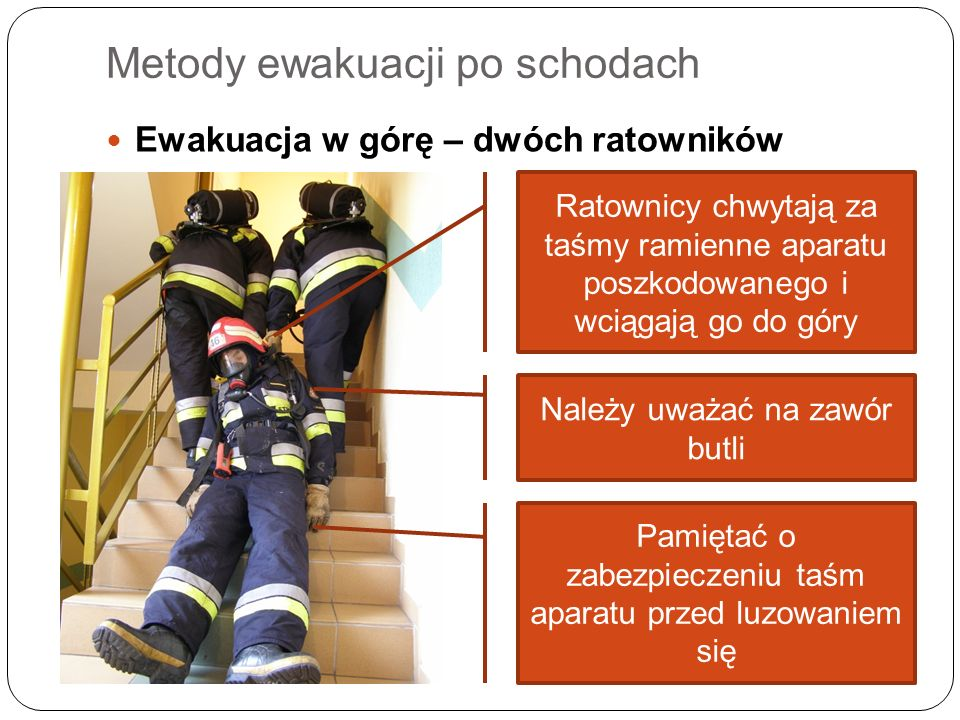 Metody ewakuacji po schodach