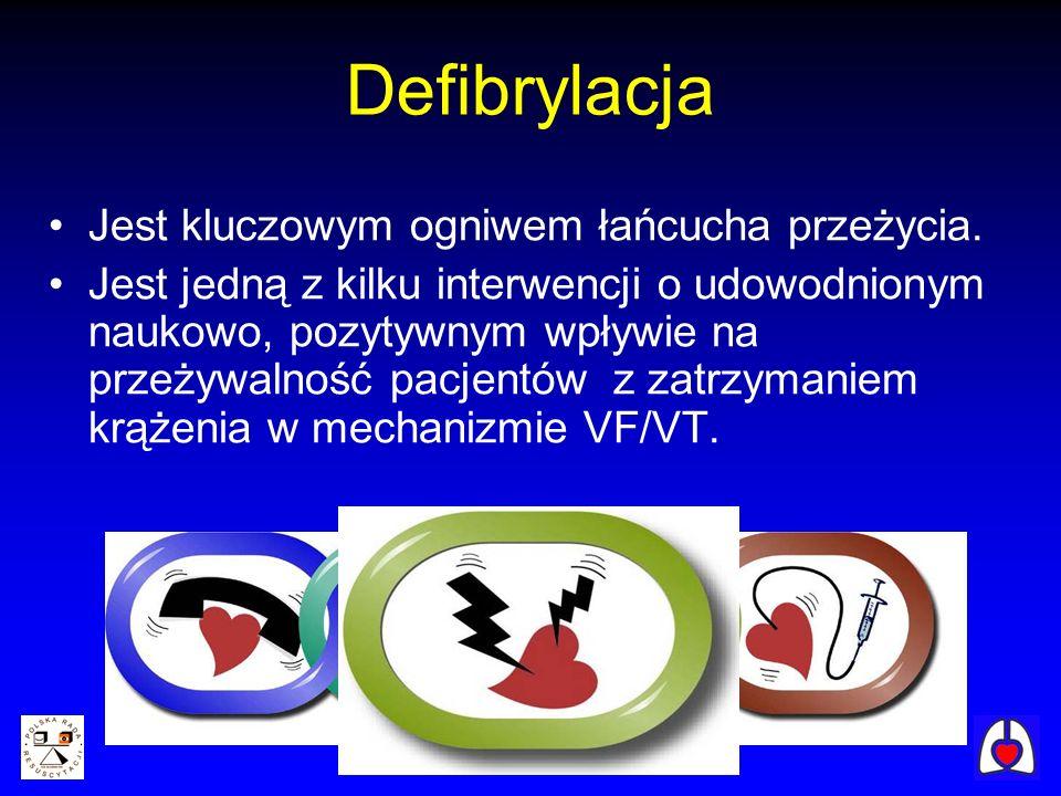 Defibrylacja Jest kluczowym ogniwem łańcucha przeżycia.
