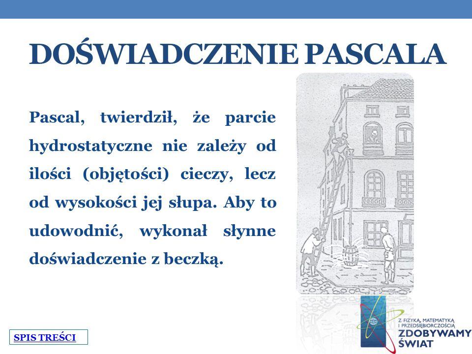 Doświadczenie Pascala