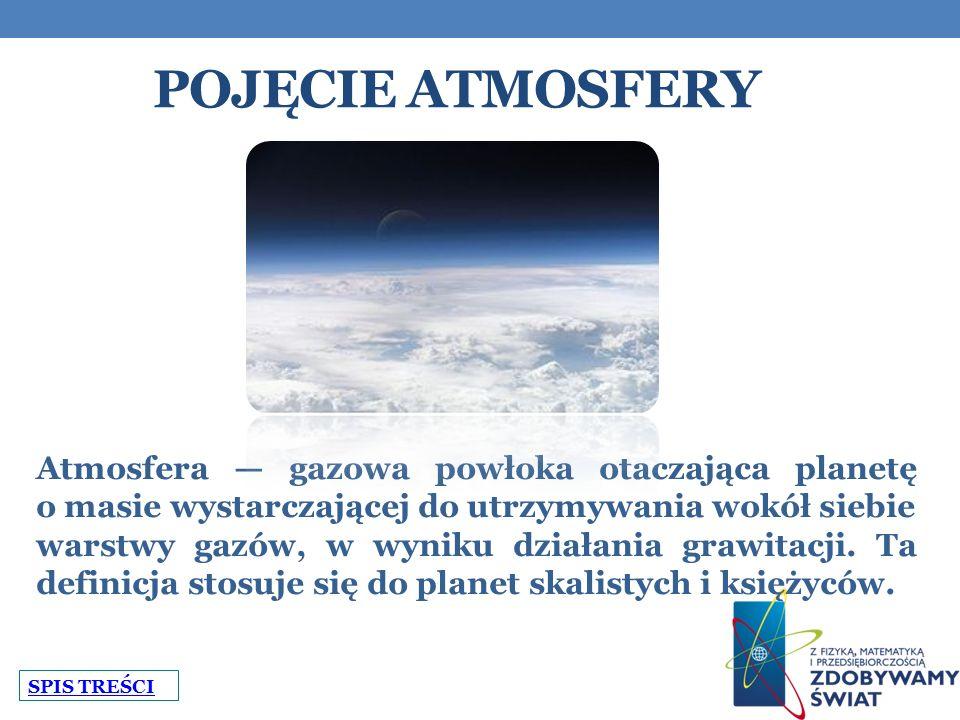 Pojęcie atmosfery