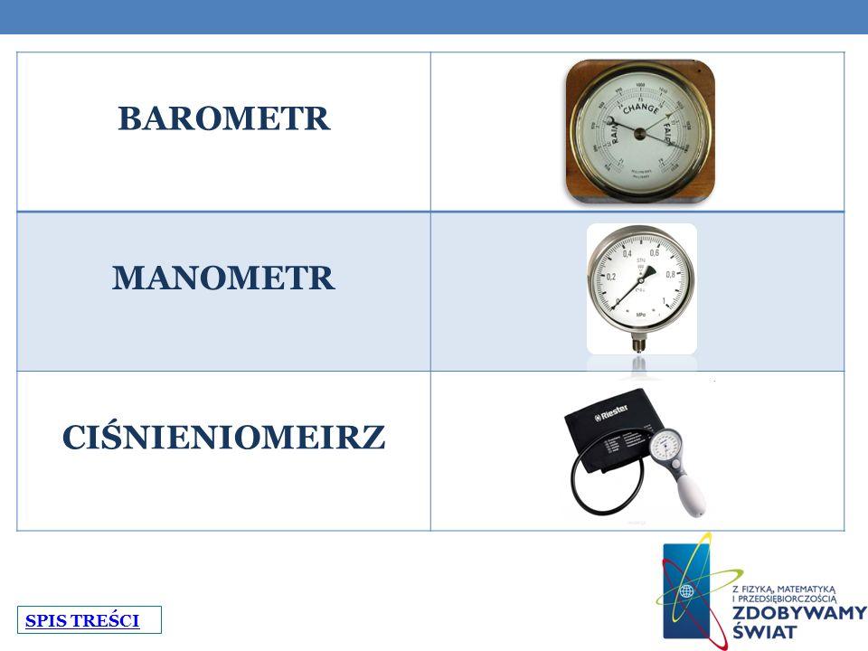 BAROMETR MANOMETR CIŚNIENIOMEIRZ
