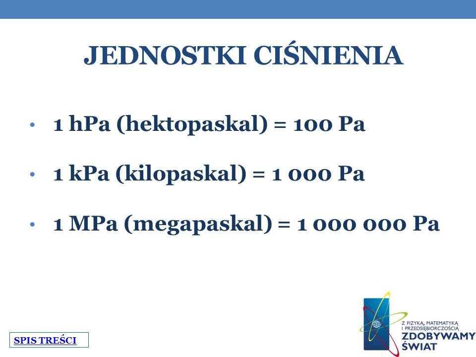 Jednostki ciśnienia 1 hPa (hektopaskal) = 100 Pa