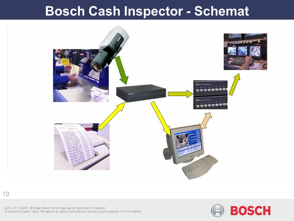 Bosch Cash Inspector - Schemat