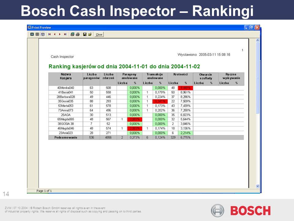 Bosch Cash Inspector – Rankingi