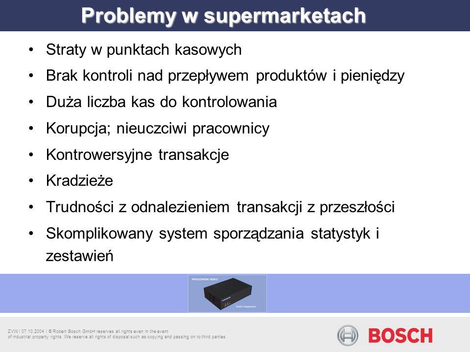 Problemy w supermarketach