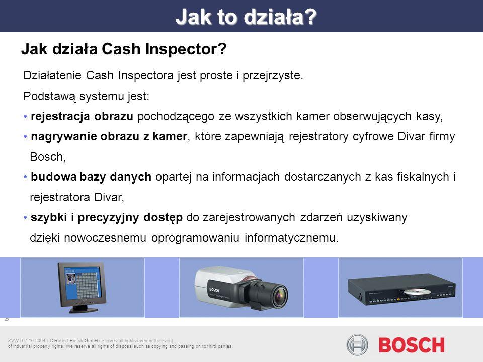Jak to działa Jak działa Cash Inspector