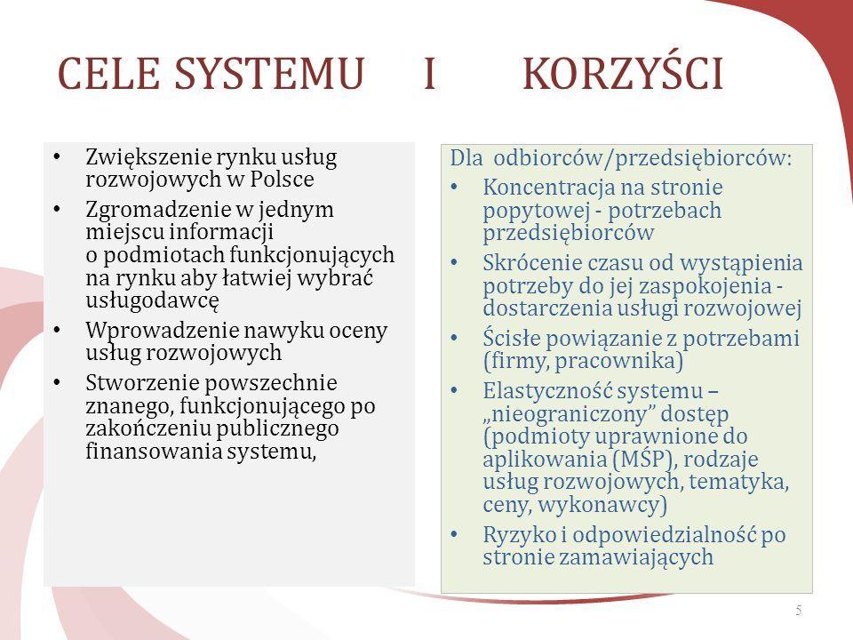 CELE SYSTEMU I KORZYŚCI