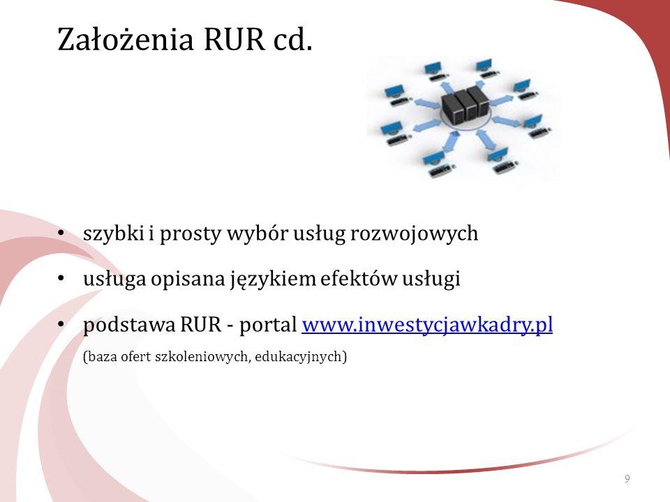Założenia RUR cd. szybki i prosty wybór usług rozwojowych