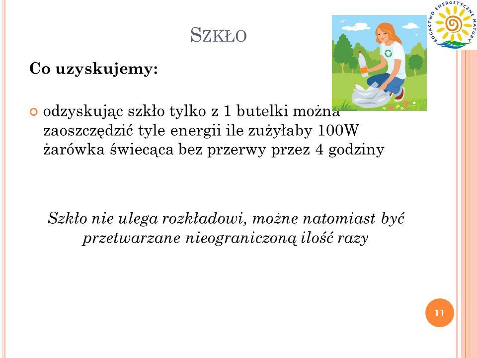 SzkłoCo uzyskujemy:
