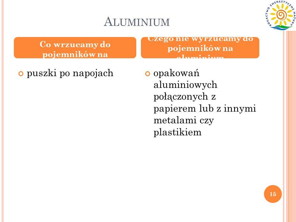 Aluminium puszki po napojach