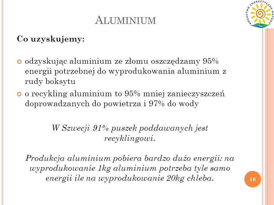 Aluminium Co uzyskujemy: