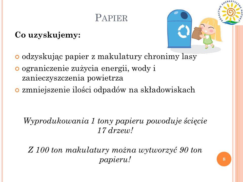Papier Co uzyskujemy: odzyskując papier z makulatury chronimy lasy