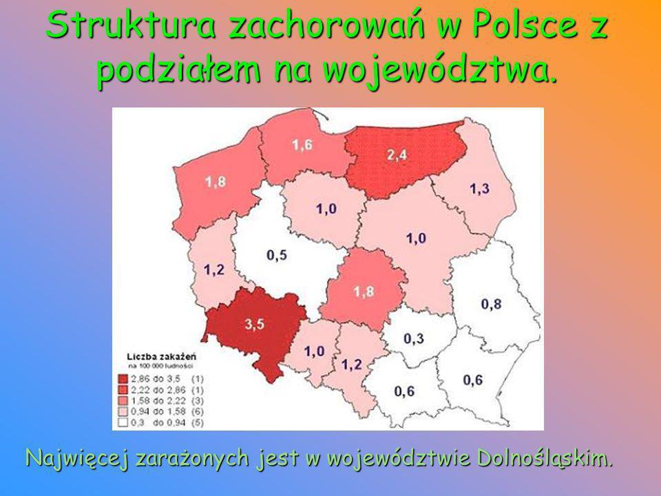 Struktura zachorowań w Polsce z podziałem na województwa.