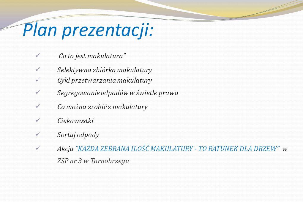 Plan prezentacji: Co to jest makulatura Selektywna zbiórka makulatury