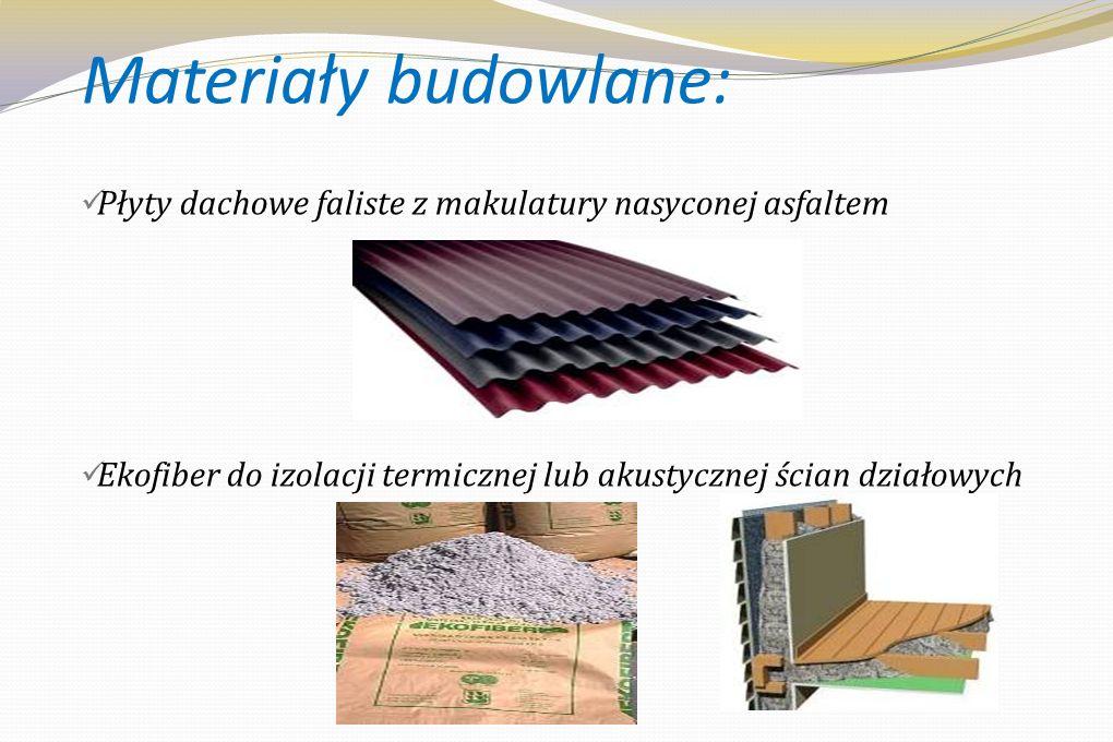 Materiały budowlane: Płyty dachowe faliste z makulatury nasyconej asfaltem.