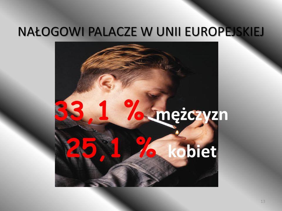 NAŁOGOWI PALACZE W UNII EUROPEJSKIEJ