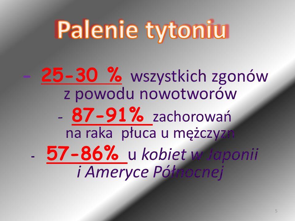 Palenie tytoniu - 25-30 % wszystkich zgonów z powodu nowotworów