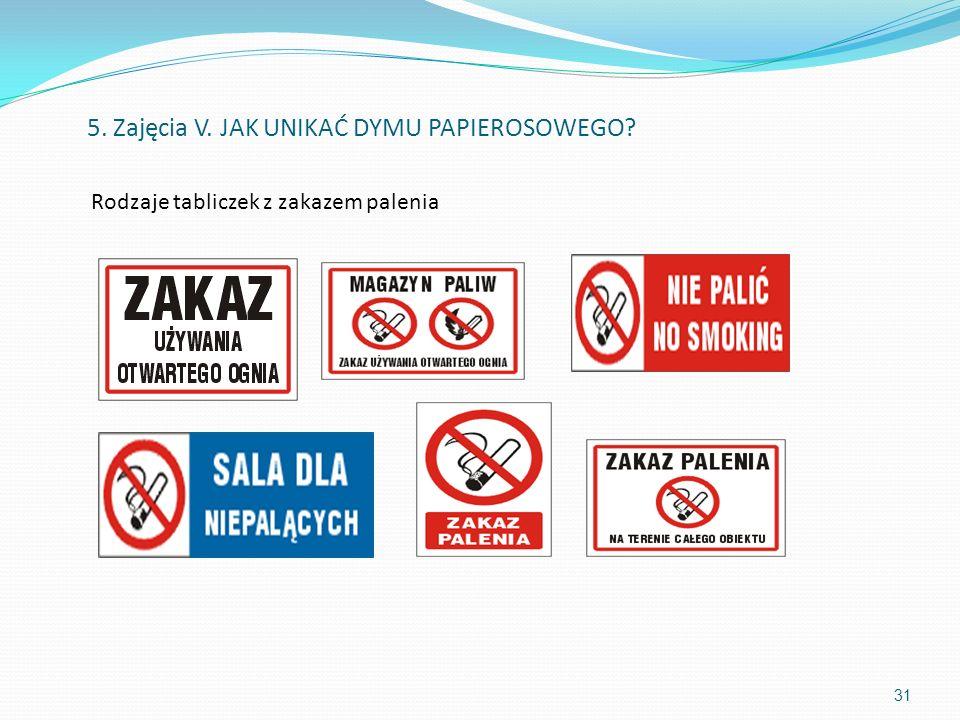 Rodzaje tabliczek z zakazem palenia