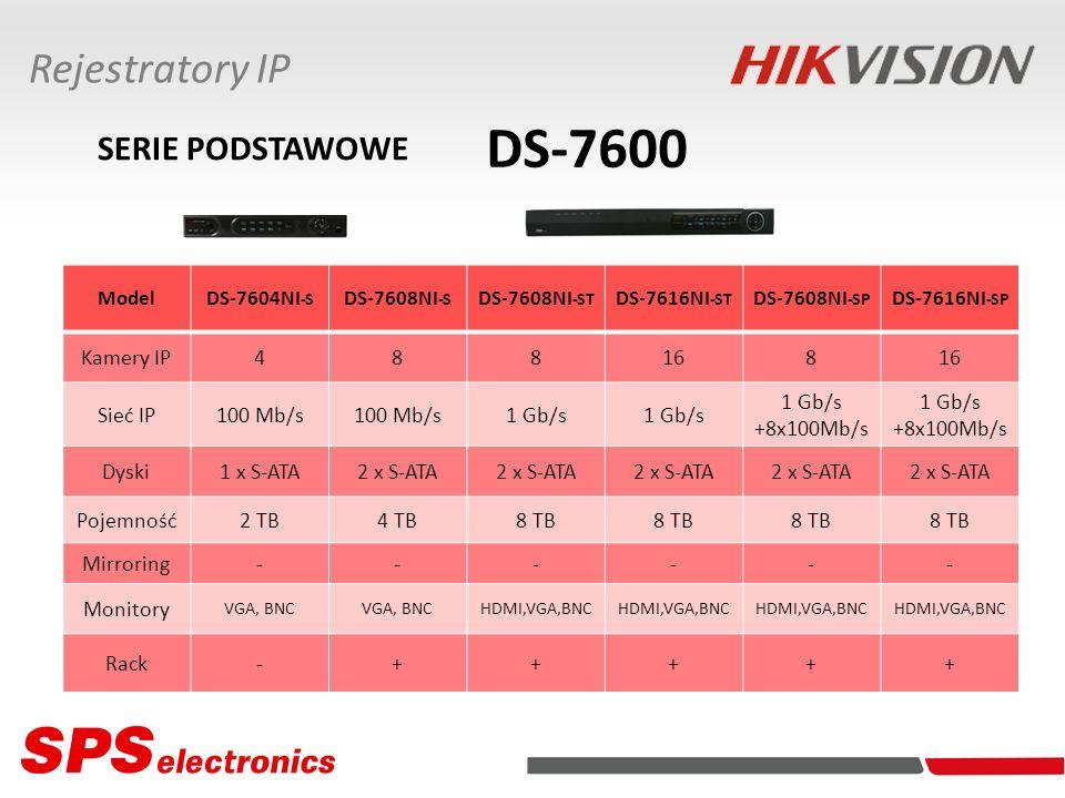 DS-7600 Rejestratory IP SERIE PODSTAWOWE Kamery IP 4 8 16 Sieć IP