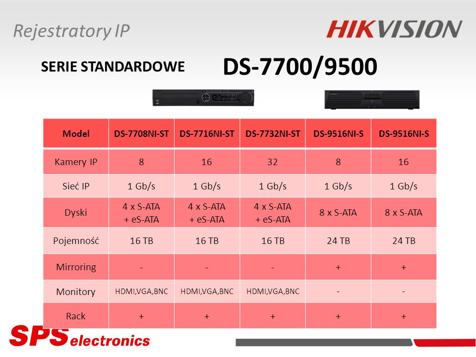 DS-7700/9500 Rejestratory IP SERIE STANDARDOWE Kamery IP 8 16 32