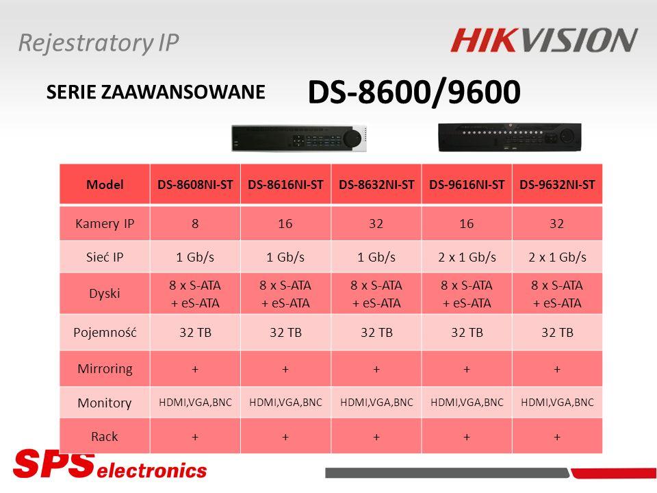 DS-8600/9600 Rejestratory IP SERIE ZAAWANSOWANE Kamery IP 8 16 32