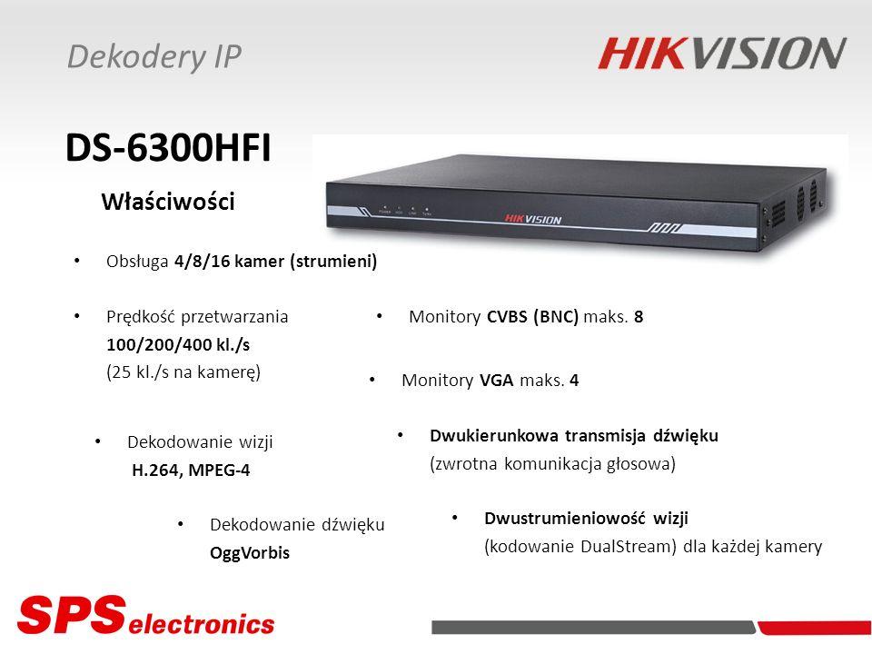 DS-6300HFI Właściwości Dekodery IP Obsługa 4/8/16 kamer (strumieni)