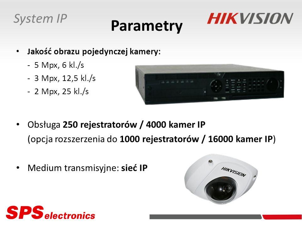 Parametry System IP Obsługa 250 rejestratorów / 4000 kamer IP
