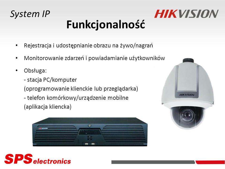 Funkcjonalność System IP