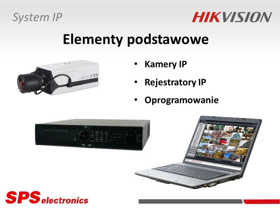 System IP Elementy podstawowe Kamery IP Rejestratory IP Oprogramowanie