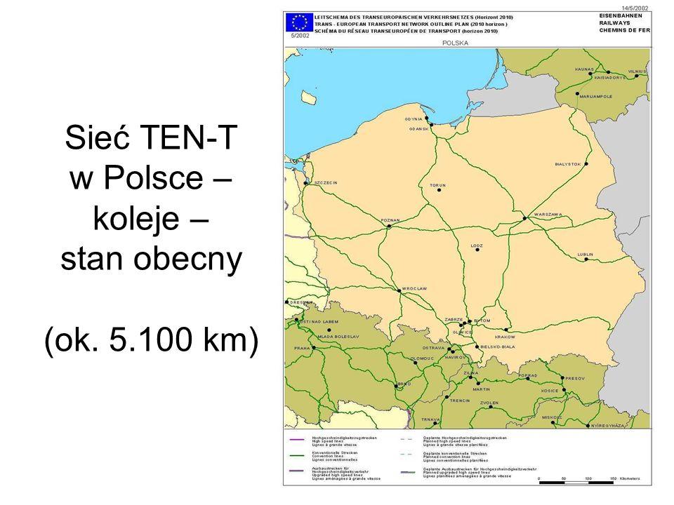 Sieć TEN-T w Polsce – koleje – stan obecny (ok. 5.100 km)