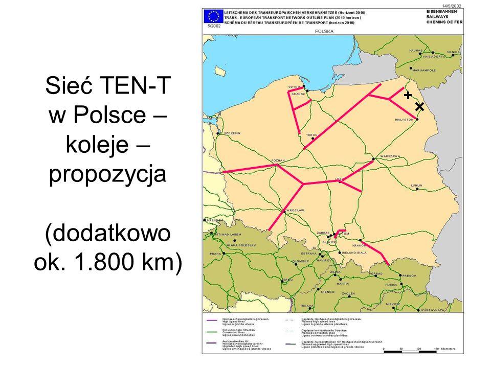 Sieć TEN-T w Polsce – koleje – propozycja (dodatkowo ok. 1.800 km)
