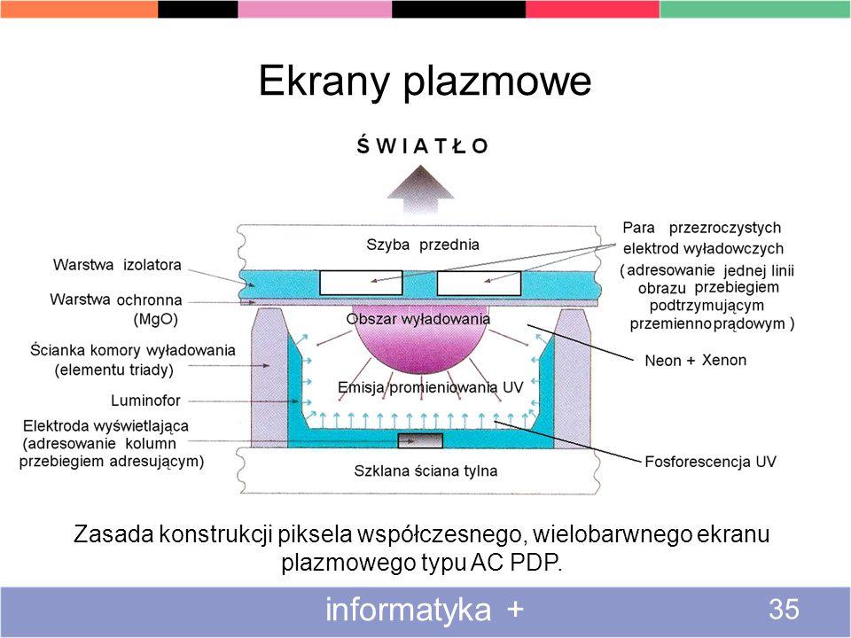 Ekrany plazmowe informatyka +