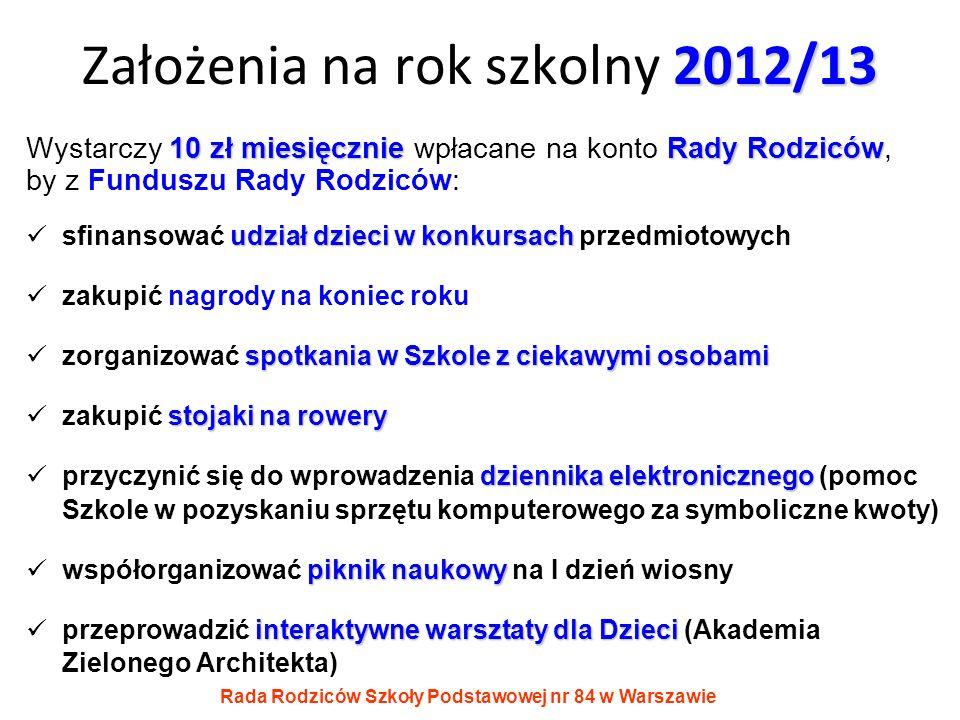 Założenia na rok szkolny 2012/13
