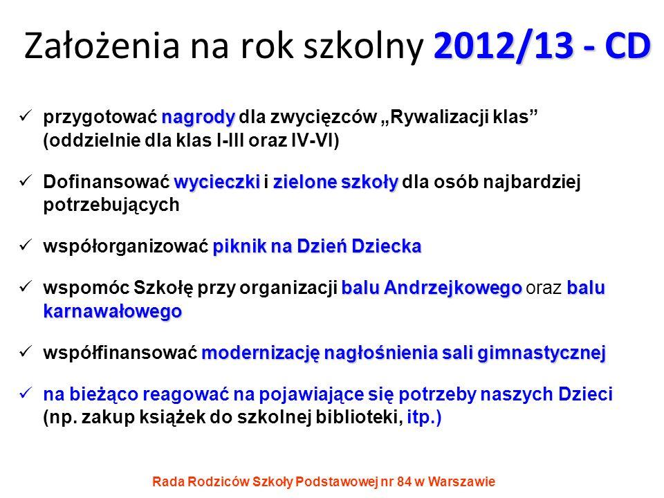 Założenia na rok szkolny 2012/13 - CD