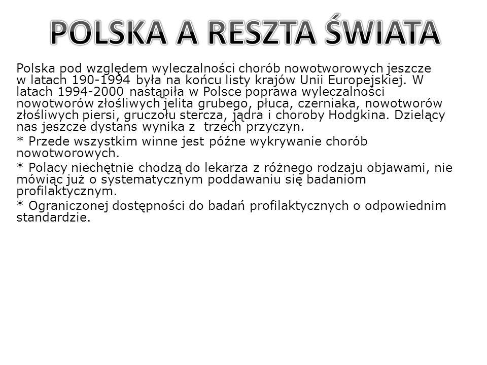 POLSKA A RESZTA ŚWIATA
