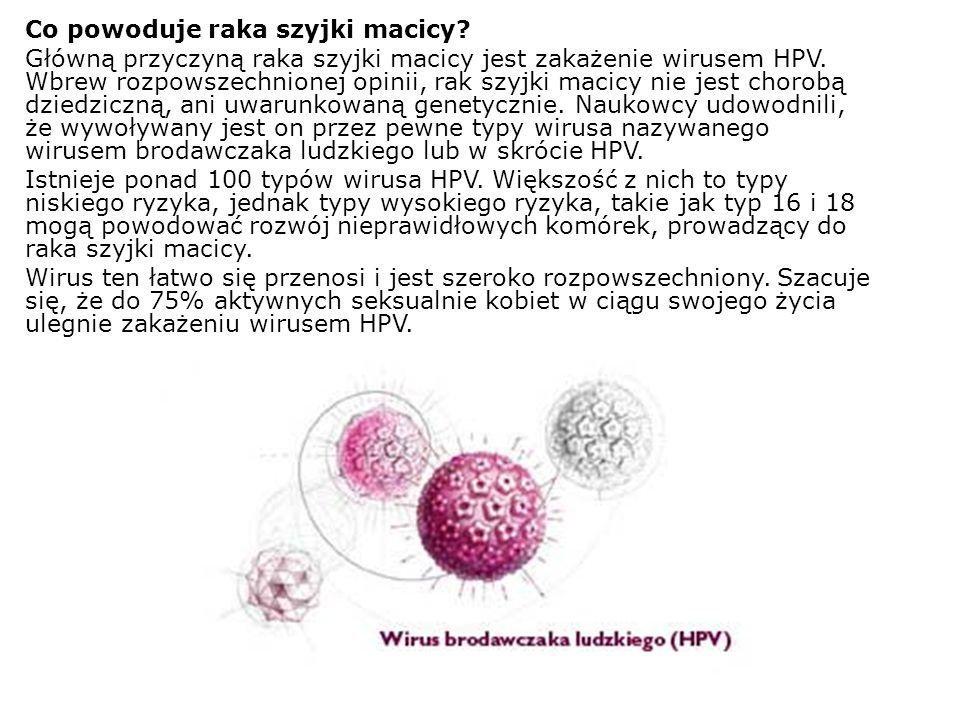 Co powoduje raka szyjki macicy