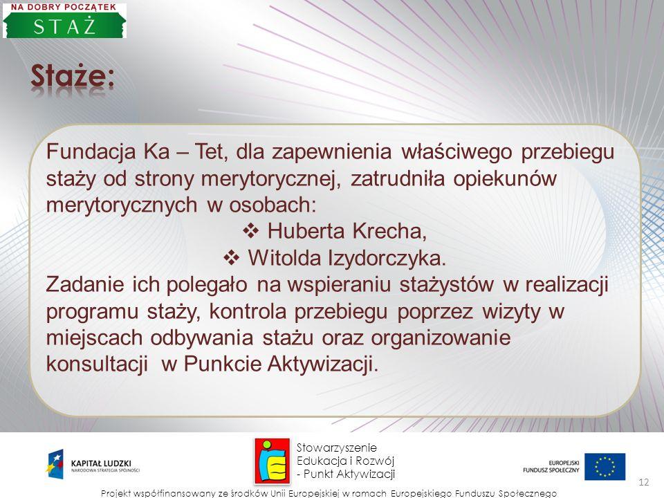 Stowarzyszenie Edukacja i Rozwój. - Punkt Aktywizacji.