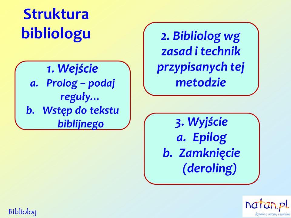 Struktura bibliologu 2. Bibliolog wg zasad i technik przypisanych tej metodzie. 1. Wejście. Prolog – podaj reguły…