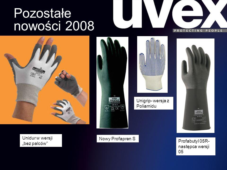 Pozostałe nowości 2008 Unigrip- wersja z Poliamidu