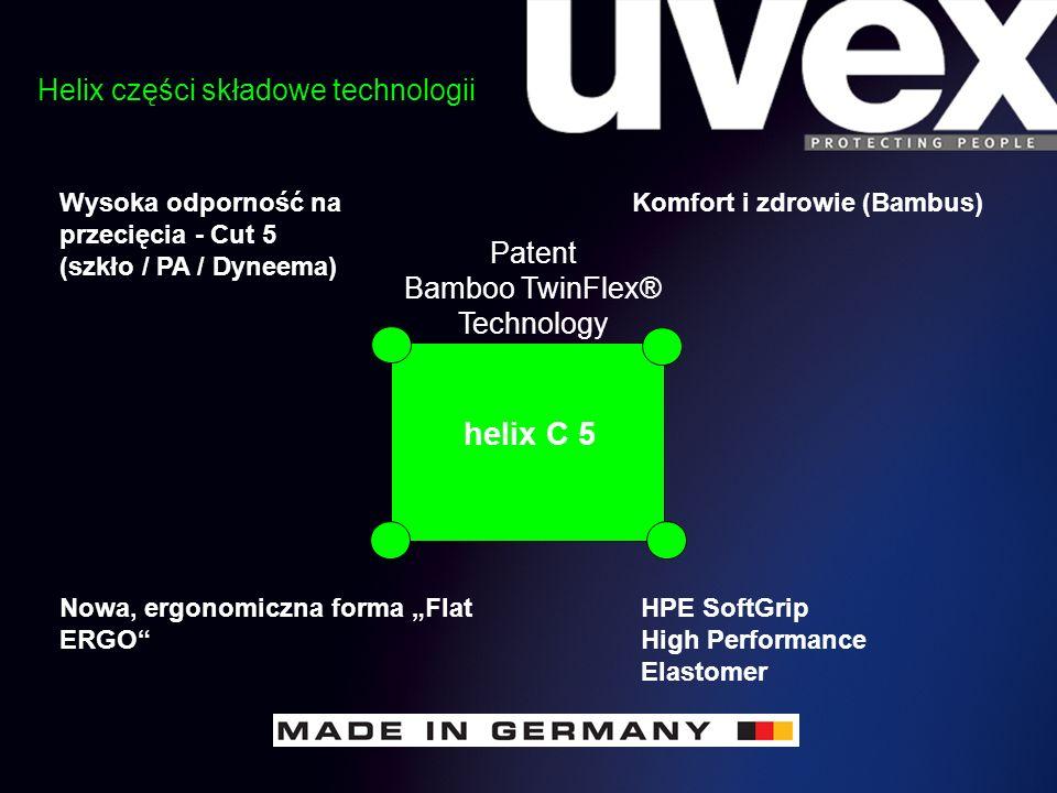 Patent Bamboo TwinFlex® Technology