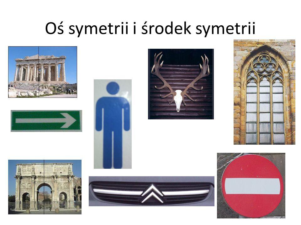 Oś symetrii i środek symetrii