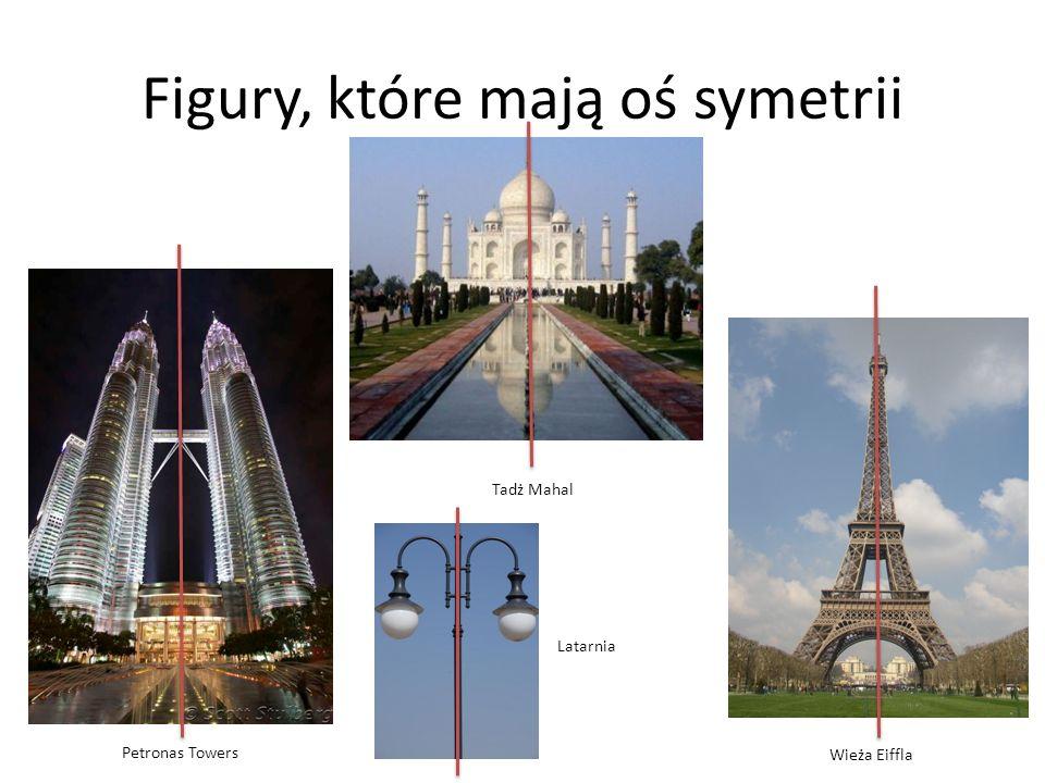 Figury, które mają oś symetrii