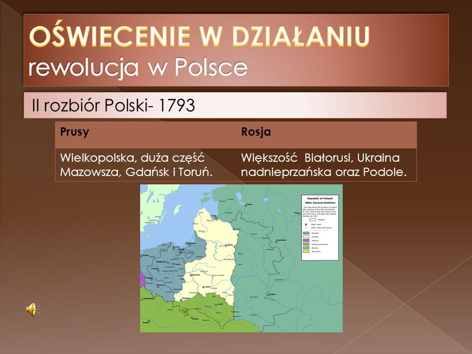OŚWIECENIE W DZIAŁANIU rewolucja w Polsce