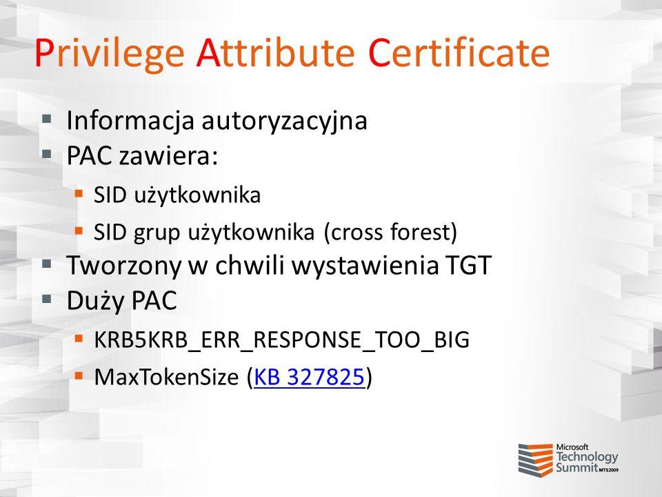 Privilege Attribute Certificate