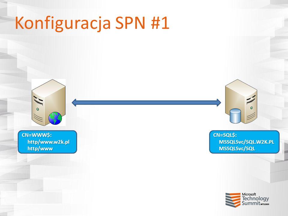 Konfiguracja SPN #1 CN=WWW$: http/www.w2k.pl http/www CN=SQL$: